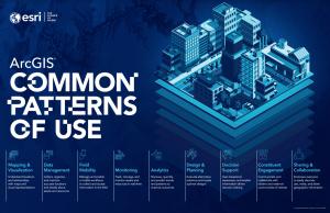 Esri Common Patterns of Use